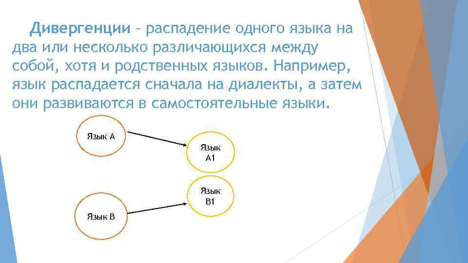 Дивергенции – распадение одного языка на два или несколько различающихся между собой, хотя и