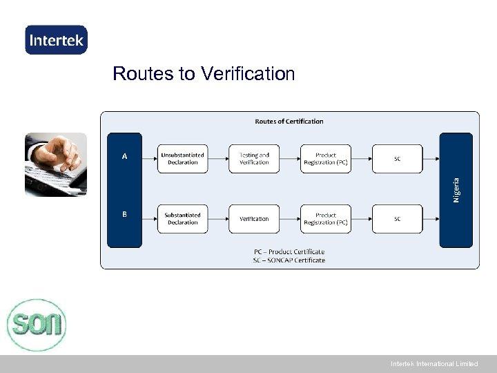 Routes to Verification Intertek International Limited