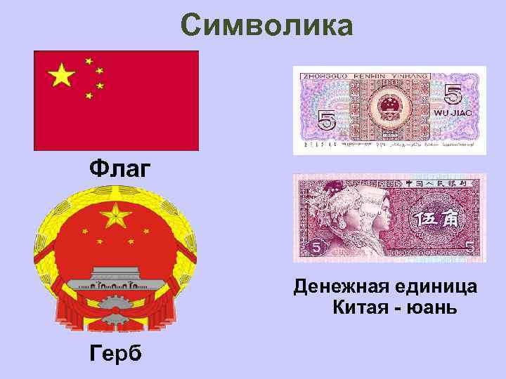 Символика Флаг Денежная единица Китая - юань Герб