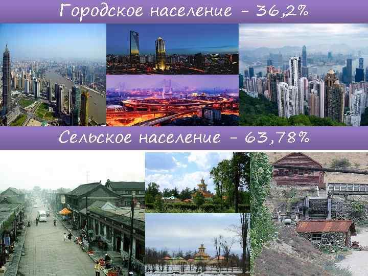 Городское население - 36, 2% Сельское население - 63, 78%
