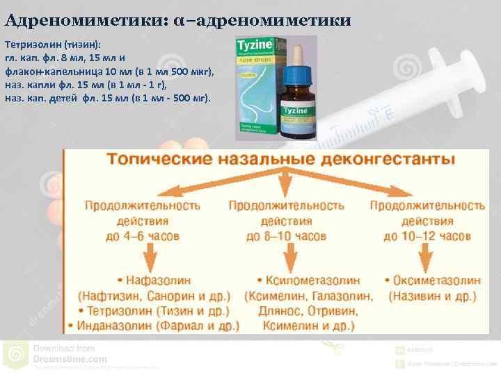 Адреномиметики: α−адреномиметики Тетризолин (тизин): гл. кап. фл. 8 мл, 15 мл и флакон-капельница 10