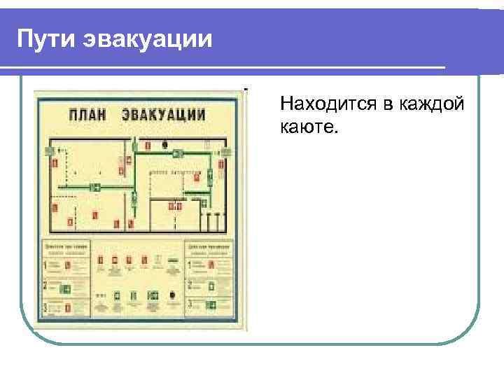 Пути эвакуации Находится в каждой каюте.