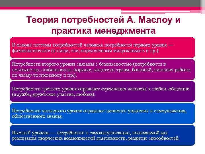 Теория потребностей А. Маслоу и практика менеджмента В основе системы потребностей человека потребности первого