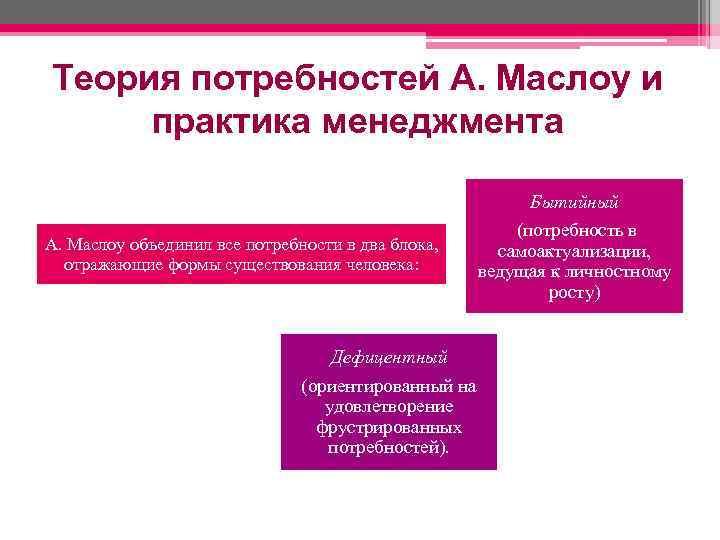 Теория потребностей А. Маслоу и практика менеджмента Бытийный А. Маслоу объединил все потребности в