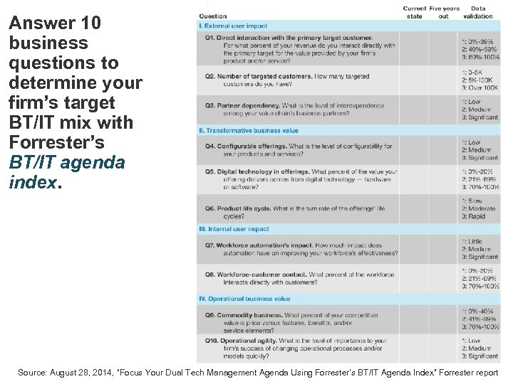 Answer 10 business questions to determine your firm's target BT/IT mix with Forrester's BT/IT