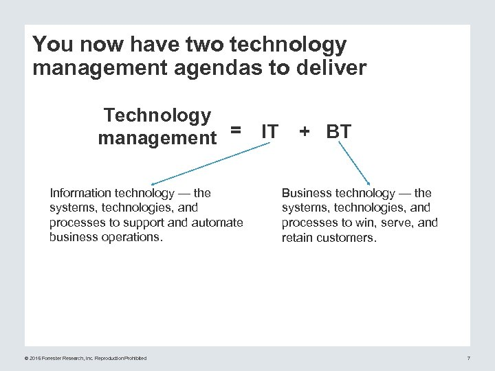 You now have two technology management agendas to deliver Technology management = Information technology