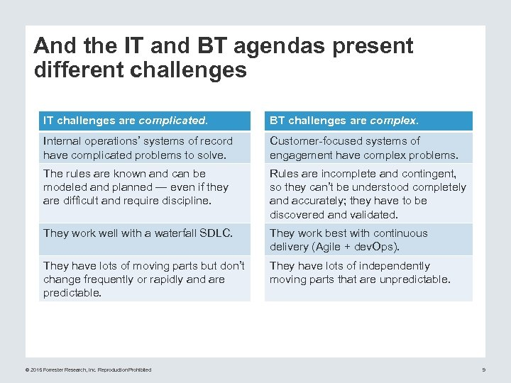 And the IT and BT agendas present different challenges IT challenges are complicated. BT