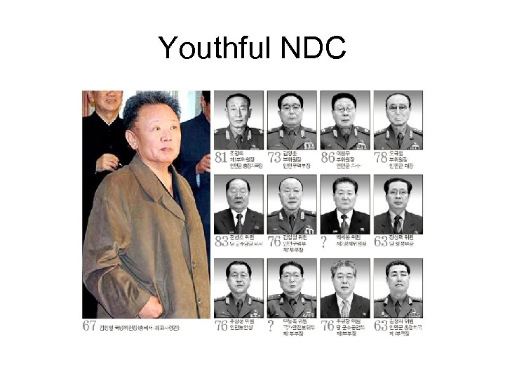 Youthful NDC