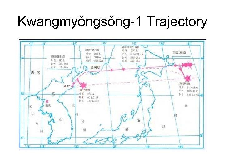Kwangmyŏngsŏng-1 Trajectory