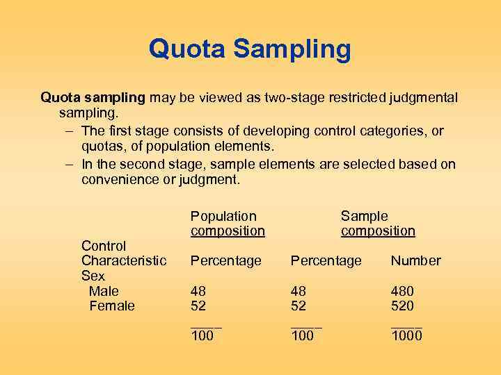 Quota Sampling Quota sampling may be viewed as two-stage restricted judgmental sampling. – The