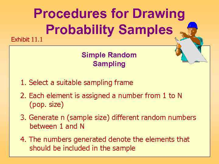 Procedures for Drawing Probability Samples Exhibit 11. 1 Simple Random Sampling 1. Select a