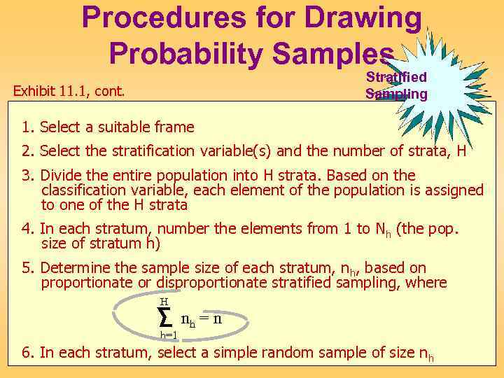 Procedures for Drawing Probability Samples Stratified Sampling Exhibit 11. 1, cont. 1. Select a