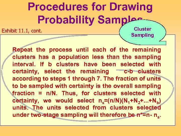 Procedures for Drawing Probability Samples Exhibit 11. 1, cont. Cluster Sampling Repeat the process