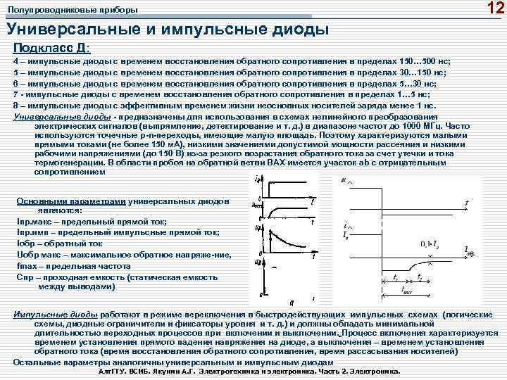 Полупроводниковые приборы 12 Универсальные и импульсные диоды Подкласс Д: 4 – импульсные диоды с