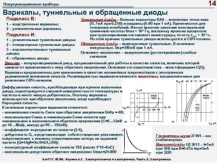 14 Полупроводниковые приборы Варикапы, туннельные и обращенные диоды Подкласс В: 1 – подстроечные варикапы;