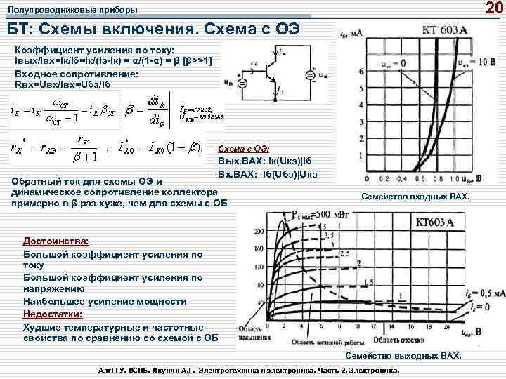 20 Полупроводниковые приборы БТ: Схемы включения. Схема с ОЭ Коэффициент усиления по току: Iвых/Iвх=Iк/Iб=Iк/(Iэ