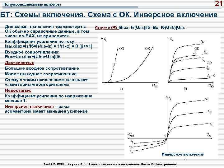 21 БТ: Схемы включения. Схема с ОК. Инверсное включение Полупроводниковые приборы Для схемы включения