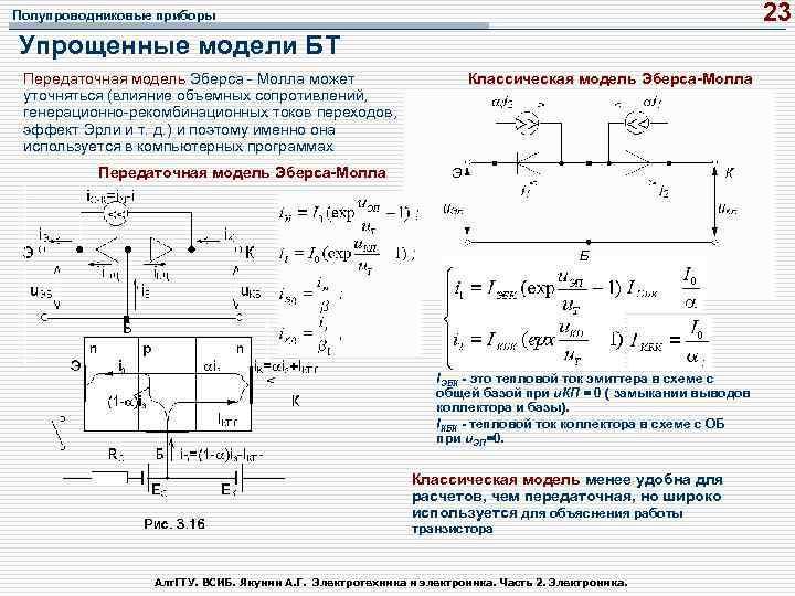 23 Полупроводниковые приборы Упрощенные модели БТ Передаточная модель Эберса - Молла может уточняться (влияние