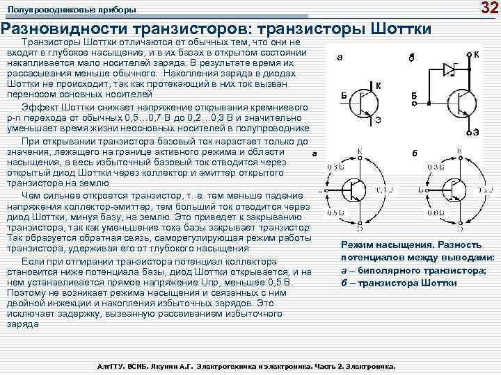 32 Полупроводниковые приборы Разновидности транзисторов: транзисторы Шоттки Транзисторы Шоттки отличаются от обычных тем, что