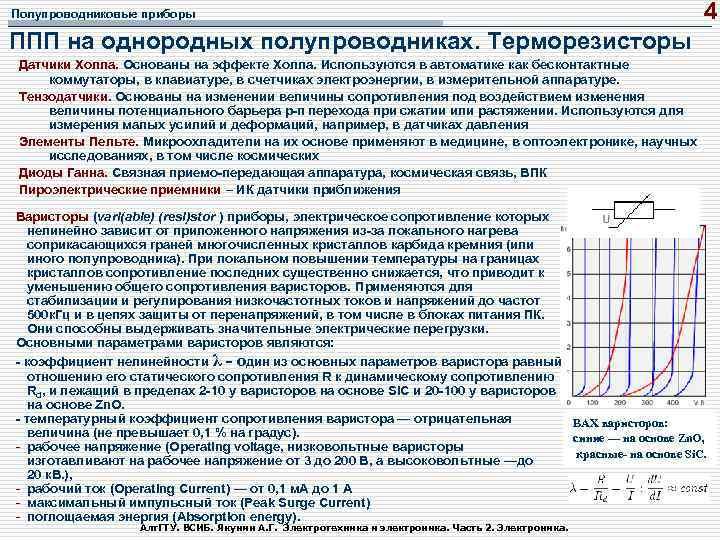 Полупроводниковые приборы 4 ППП на однородных полупроводниках. Терморезисторы Датчики Холла. Основаны на эффекте Холла.