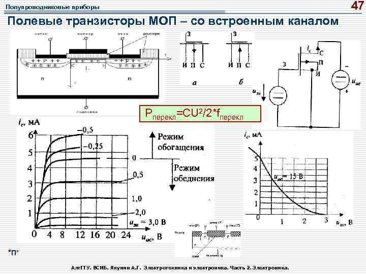 47 Полупроводниковые приборы Полевые транзисторы МОП – со встроенным каналом Pперекл=СU 2/2*fперекл *П* Алт.