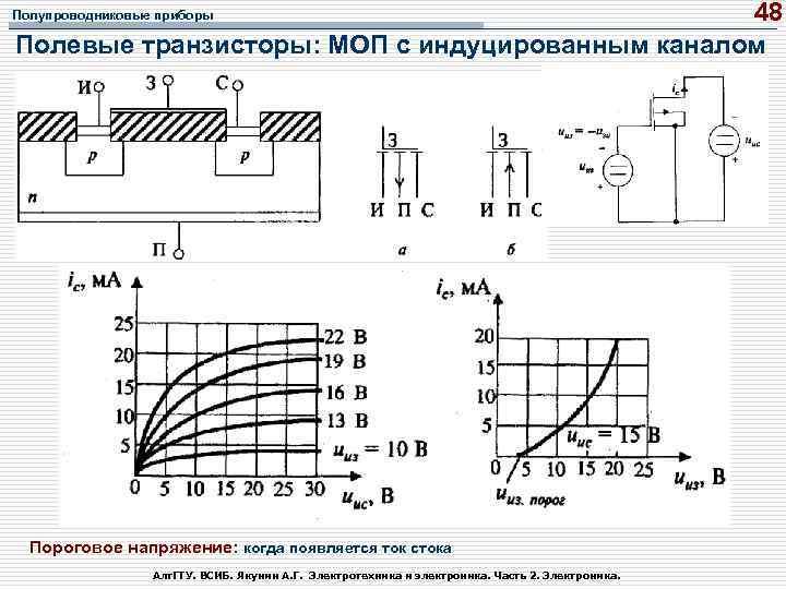 48 Полевые транзисторы: МОП с индуцированным каналом Полупроводниковые приборы Пороговое напряжение: когда появляется ток