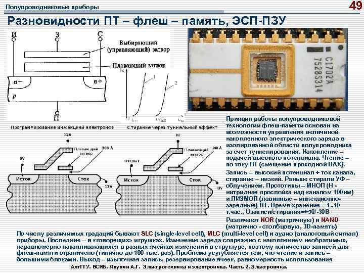 Полупроводниковые приборы 49 Разновидности ПТ – флеш – память, ЭСП ПЗУ Принцип работы полупроводниковой