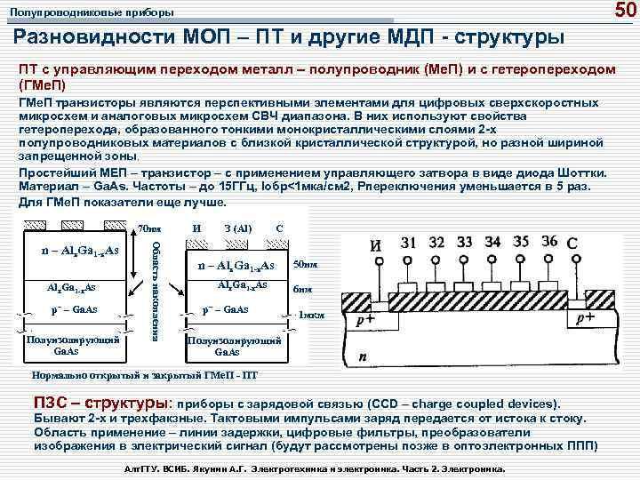 50 Полупроводниковые приборы Разновидности МОП – ПТ и другие МДП структуры ПТ с управляющим