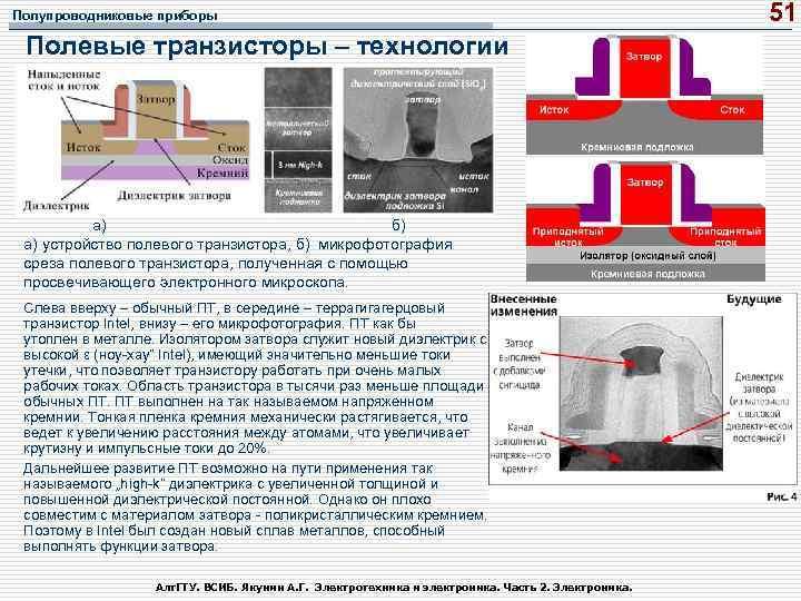 Полупроводниковые приборы Полевые транзисторы – технологии а) б) а) устройство полевого транзистора, б) микрофотография