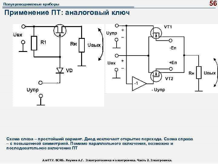 Полупроводниковые приборы Применение ПТ: аналоговый ключ Схема слева – простейший вариант. Диод исключает открытие