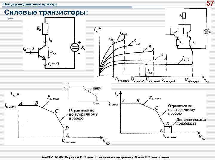 Полупроводниковые приборы Силовые транзисторы: *** Алт. ГТУ. ВСИБ. Якунин А. Г. Электротехника и электроника.