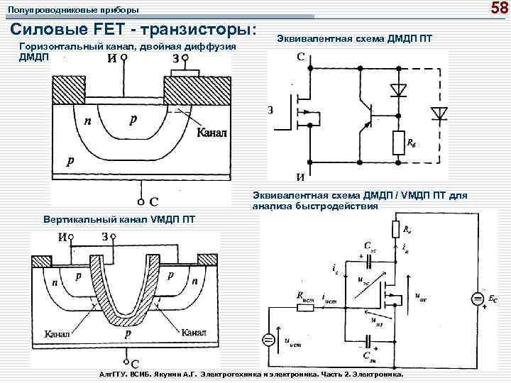 58 Полупроводниковые приборы Силовые FET транзисторы: Горизонтальный канал, двойная диффузия ДМДП ПТ Эквивалентная схема