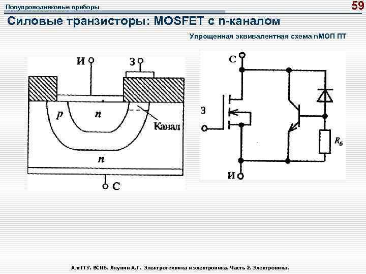 59 Полупроводниковые приборы Силовые транзисторы: MOSFET с n каналом Упрощенная эквивалентная схема n. MOП