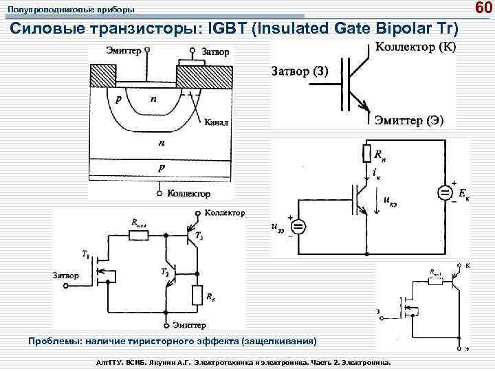 Полупроводниковые приборы Силовые транзисторы: IGBT (Insulated Gate Bipolar Tr) Проблемы: наличие тиристорного эффекта (защелкивания)