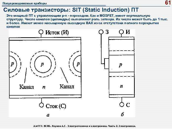 Полупроводниковые приборы 61 Силовые транзисторы: SIT (Static Induction) ПТ Это мощный ПТ с управляющим