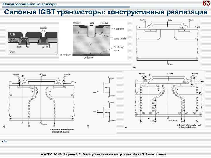 63 Силовые IGBT транзисторы: конструктивные реализации Полупроводниковые приборы *** Алт. ГТУ. ВСИБ. Якунин А.