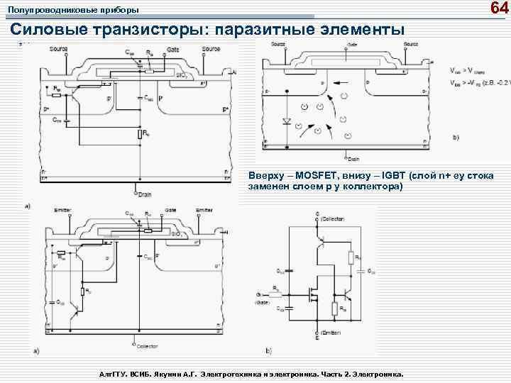 64 Полупроводниковые приборы Силовые транзисторы: паразитные элементы *** Вверху – MOSFET, внизу – IGBT