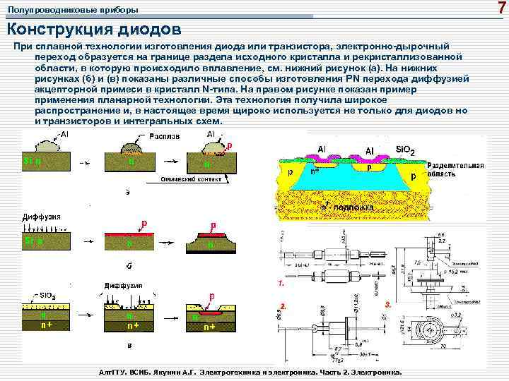Полупроводниковые приборы Конструкция диодов При сплавной технологии изготовления диода или транзистора, электронно дырочный переход