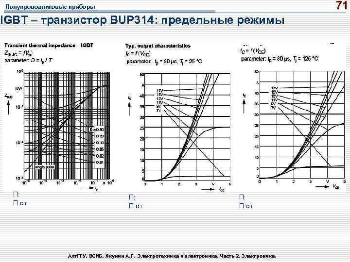 71 Полупроводниковые приборы IGBT – транзистор BUP 314: предельные режимы П: П от Алт.