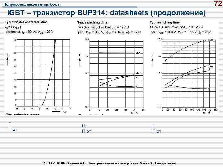 72 Полупроводниковые приборы IGBT – транзистор BUP 314: datasheets (продолжение) П: П от Алт.