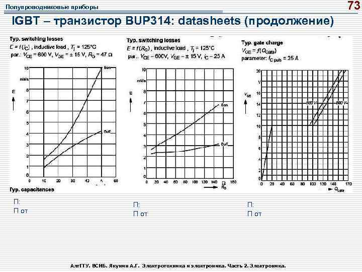 73 Полупроводниковые приборы IGBT – транзистор BUP 314: datasheets (продолжение) П: П от Алт.