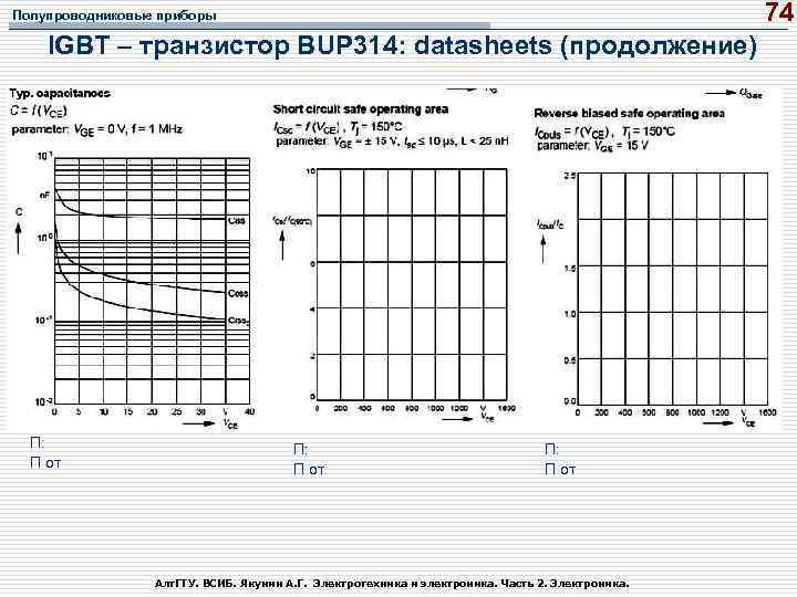 74 Полупроводниковые приборы IGBT – транзистор BUP 314: datasheets (продолжение) П: П от Алт.