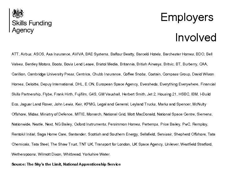 Employers Involved ATT, Airbus, ASOS, Axa Insurance, AVIVA, BAE Systems, Balfour Beatty, Barceló Hotels,