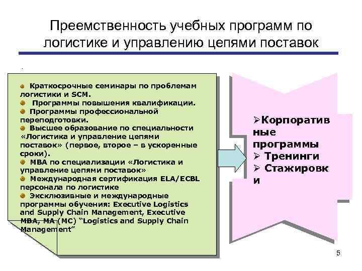Преемственность учебных программ по логистике и управлению цепями поставок. Краткосрочные семинары по проблемам логистики