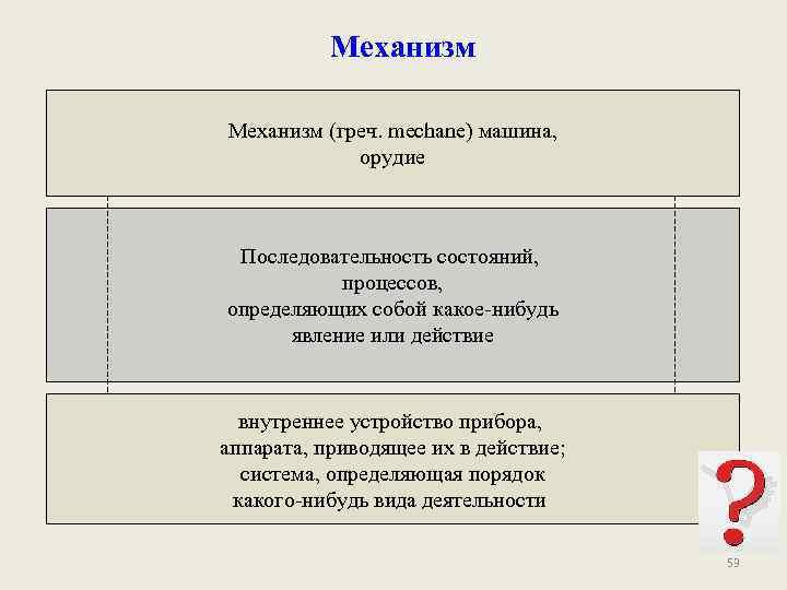 Механизм (греч. mechane) машина, орудие Последовательность состояний, процессов, определяющих собой какое-нибудь явление или действие