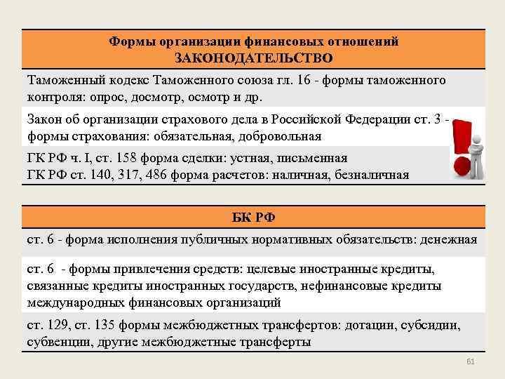 Формы организации финансовых отношений ЗАКОНОДАТЕЛЬСТВО Таможенный кодекс Таможенного союза гл. 16 - формы таможенного