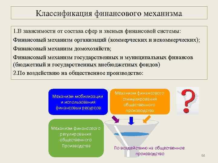 Классификация финансового механизма 1. В зависимости от состава сфер и звеньев финансовой системы: Финансовый