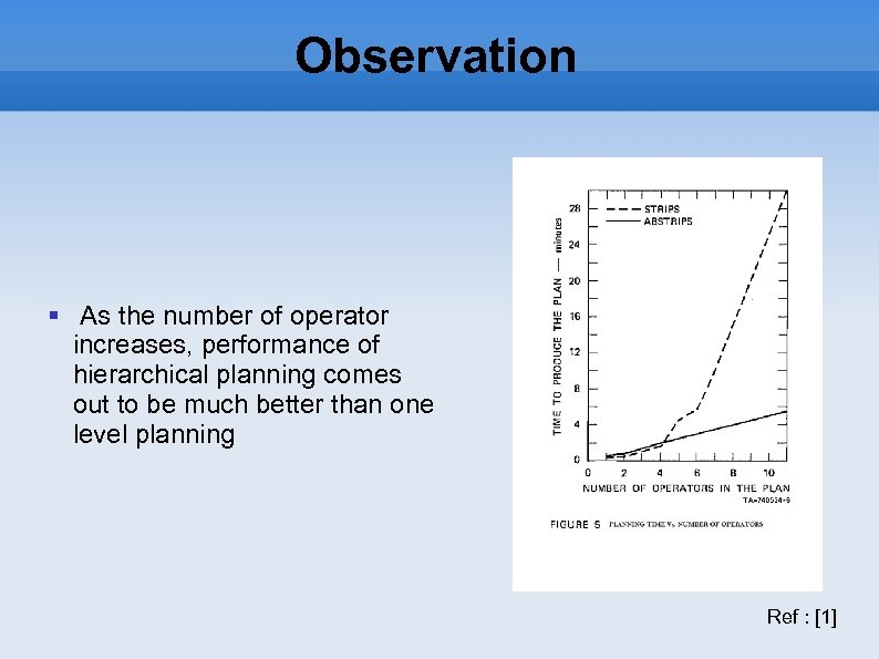 Observation As the number of operator increases, performance of hierarchical planning comes out to
