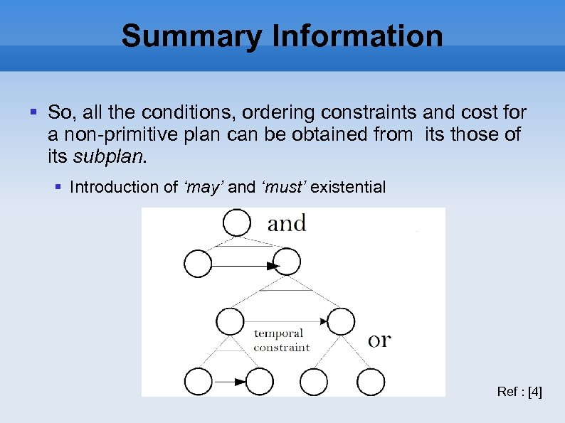 Summary Information So, all the conditions, ordering constraints and cost for a non-primitive plan