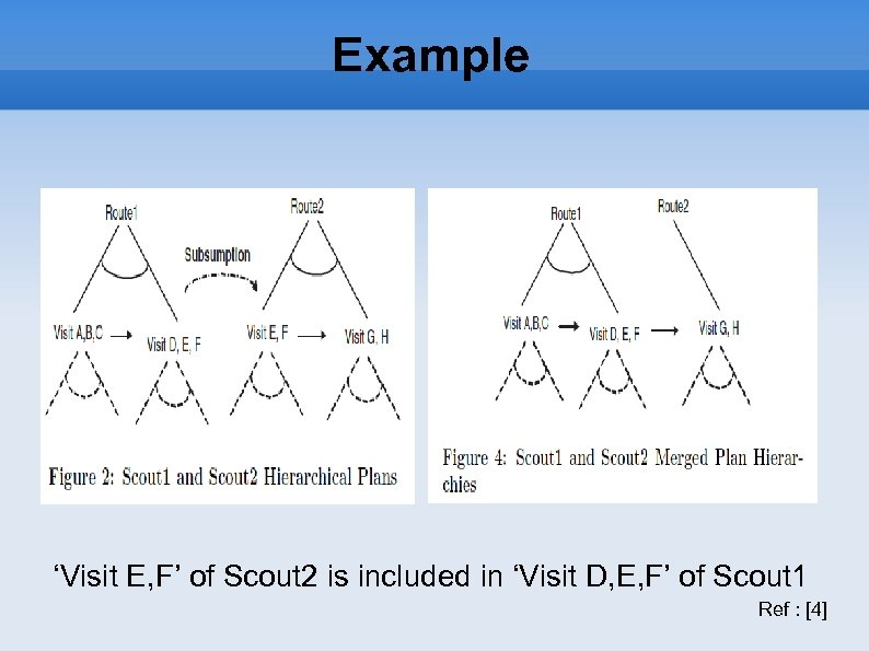 Example 'Visit E, F' of Scout 2 is included in 'Visit D, E, F'